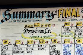 PGA Tour Q-School Recap- 26 Hopefuls Punch Tickets to the Tour